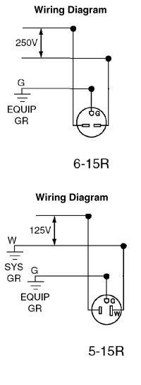 leviton 15 amp duplex receptacle  250v